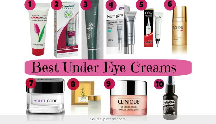 Best drugstore eye cream for dark circles and puffiness