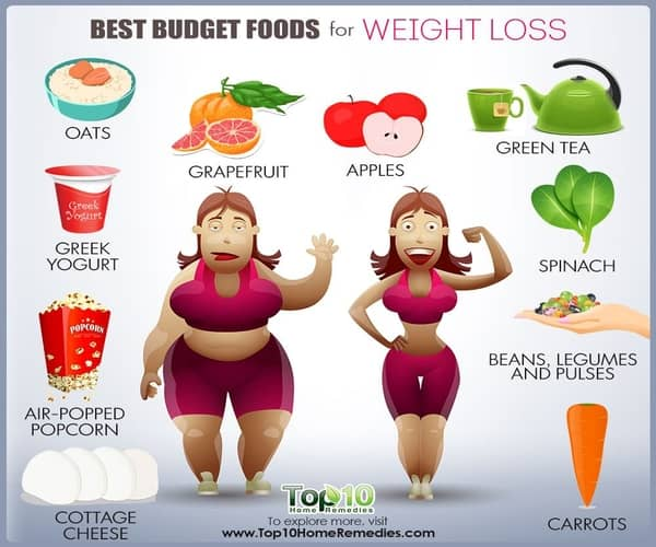 top 9 foods which can help women to reduce weight